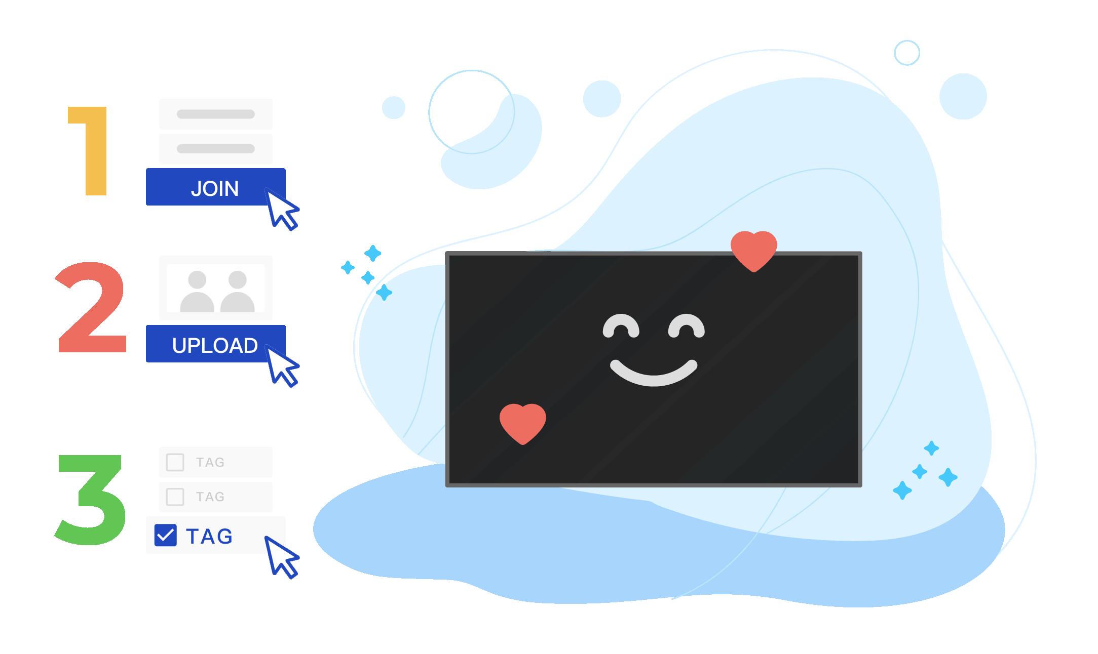 簡單三步驟,你的事業導入AI比你想的更簡單