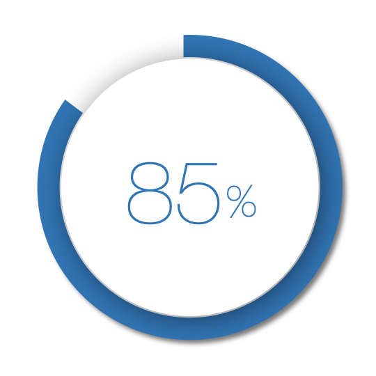 場域結合DOOH讓顧客名單增加85%